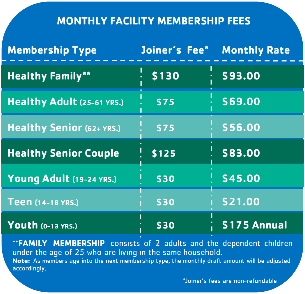 Rates & Amenities - YMCA of Greater Monmouth County
