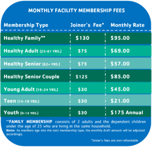 Array - rates  u0026 amenities   ymca of greater monmouth county  rh   ymcanj org